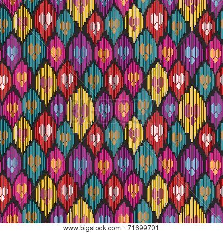 Uzbekistan pattern