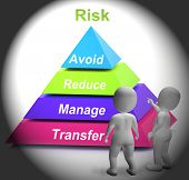 stock photo of dangerous situation  - Risk Symbol Showing Risky Or Uncertain Situation - JPG