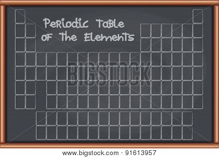 Blackboard with Blank Periodic Table of the Elements