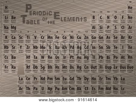 Brown Periodic Table of the Elements