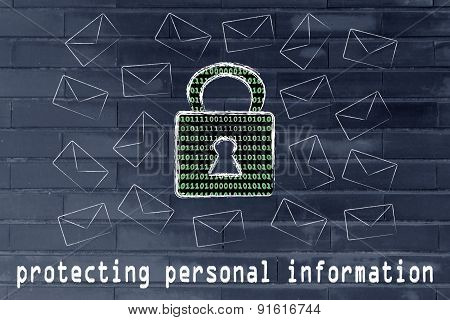 Protecting Personal Information: Binary Code Lock And Mail