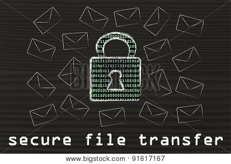 Secure File Transfer: Binary Code Lock And Mail