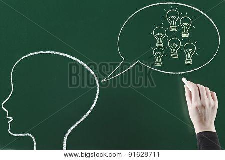 brainstorming concept on blackboard