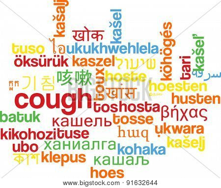 Background concept wordcloud multilanguage international many language illustration of cough