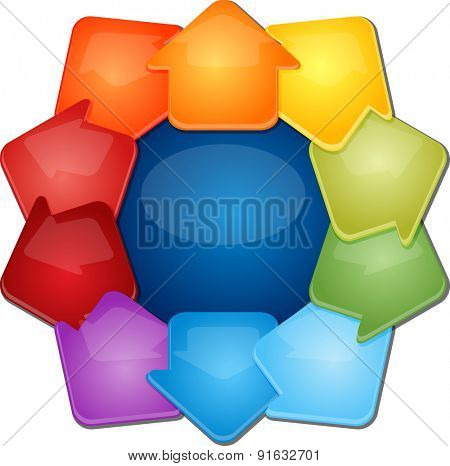 blank business strategy concept diagram illustration outward direction arrows ten 10