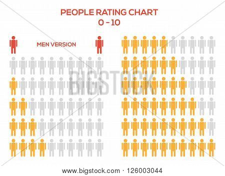 Rating set with humans - men ranking from zero to ten