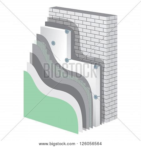 Insulation cross-section layered scheme of wall thermal protection. Insulation principle scheme. Insulation construction. Exterior wall polystyrene isolation. Simple colored EPS10 vector illustration.