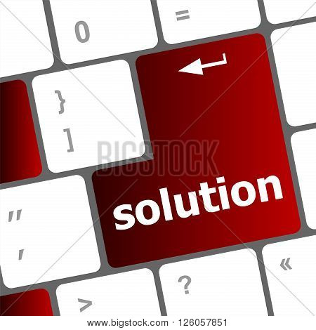 Wording Solutions On Computer Keyboard Key Button