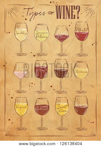 Poster wine types with main types of wine sparkling sauvignon blanc pinot noir merlot rose zinfandel bordeaux chardonnay viognier cabernet sweet wine burgundy drawing with chalk in vintage style on kraft background.