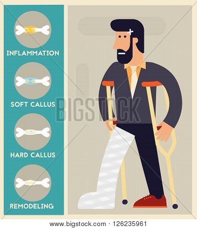 Vector concept cartoon character illustration bone fracture medical healthcare accident