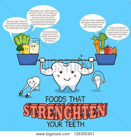 A vector illustration of healthy food for teeth infographic