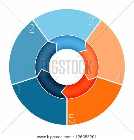 Template Infographic ring chart text area numbered for five position