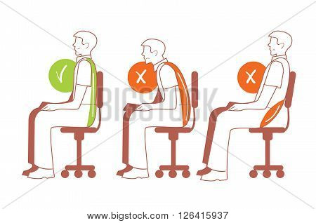 Sitting positions. Correct and bad sitting position, back pain, bitmap illustration
