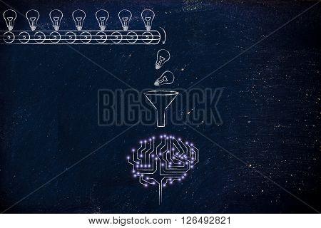 Circuit Brain Elaborating Ideas & Knowledge (lightbulbs)