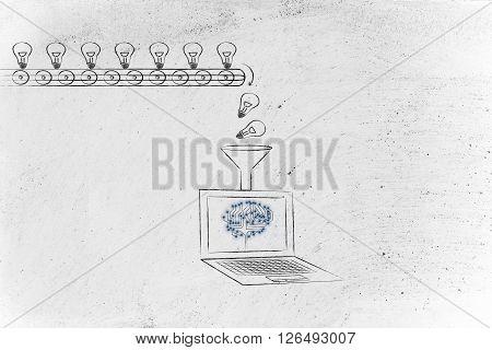 Circuit Brain On Laptop Screen Elaborating Ideas (lightbulbs)