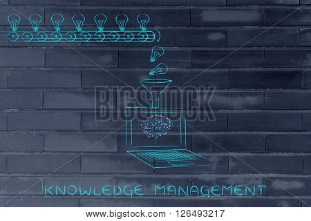 Laptop With Circuit Brain Elaborating Ideas, Knowledge Management