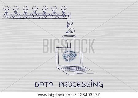 Laptop With Circuit Brain Elaborating Ideas, Data Processing
