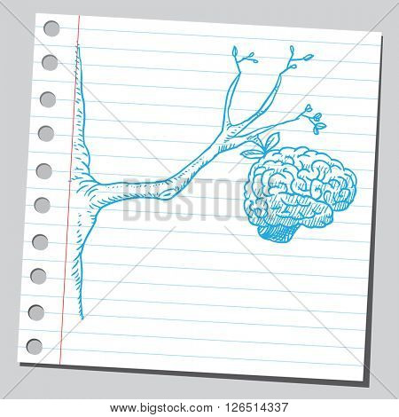 Brain on branch