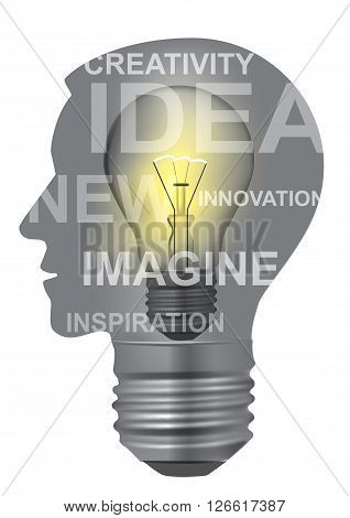Light bulb in head of thinking person with the words idea, innovation, creativity. Concept of idea invention inspiration mind.