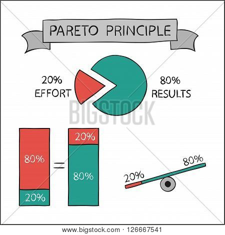 Pareto principle - infographics isolated on white background, vector set.