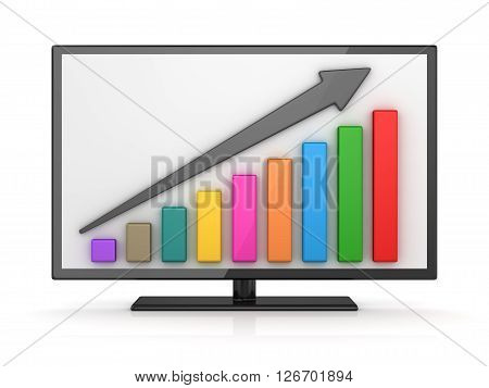 Colorful bar graph in white monitor screen. 3d render and computer generated image.