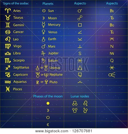 Zodiac signs. Planets. Aspects. Moon phases on star sky. Vector.