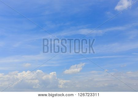 Cloud On Clear Blue Sky, Cloudy Dramatic Sky Background