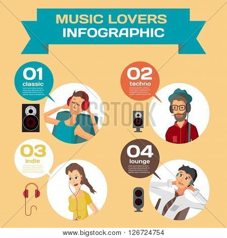 Vector Infographic set flat design what music listen to different people. Cartoon avatar of music lovers enjoying his favorite track. Music lovers in different situations: home office street