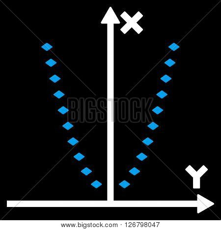 Dotted Parabola Plot vector toolbar icon. Style is bicolor flat icon symbol, blue and white colors, black background, rhombus dots.