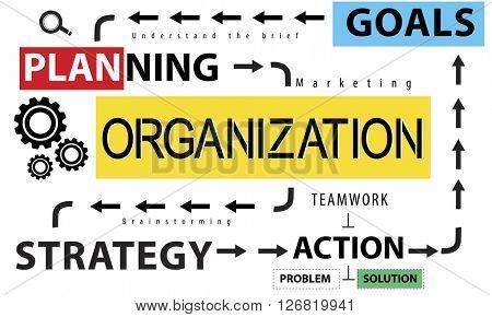 Organization Process Structure Management Concept