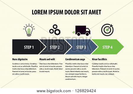 Step flowchart, four step flowchart, diagram, production workflow