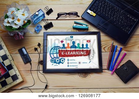 Online E-learning Design Concept And Group Of People On Wooden Office Desk.