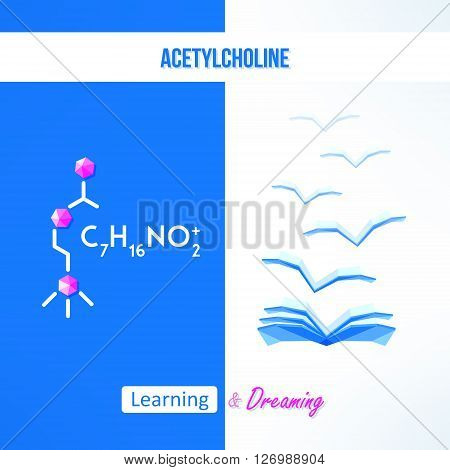 Learning chemistry concept. Chemistry poster with acetylcholine formila. Learning and dreaming inspirational design.