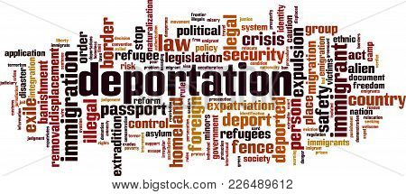 Deportation Word Cloud Concept Vector