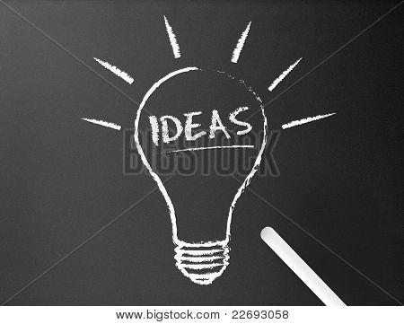 Chalkboard - Ideas
