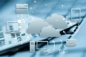 Cloud Concept Service Cloud Computing Cloud Storage Security Icon Cloud Technology poster