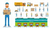 Warehouse Workers Cartoon Vector Characters. Set Of Various Poses And Emotions. Vector Flat-style Il poster