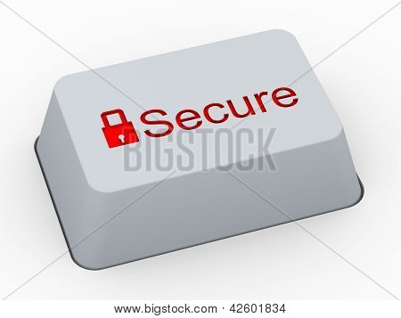 3D Keyboard Button Secure