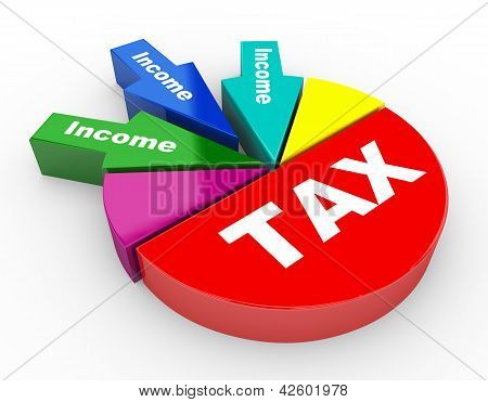 3D Tax And Revenue Pie Chart