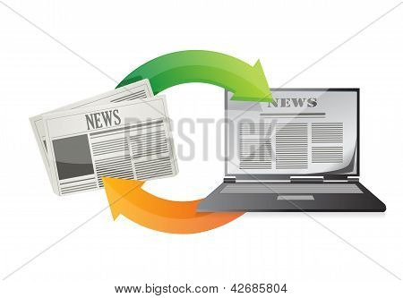 Newspaper News Media Concepts
