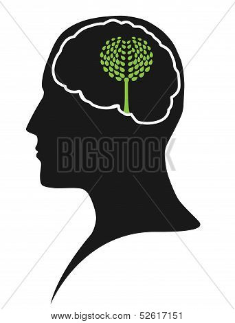 Think green - human mind