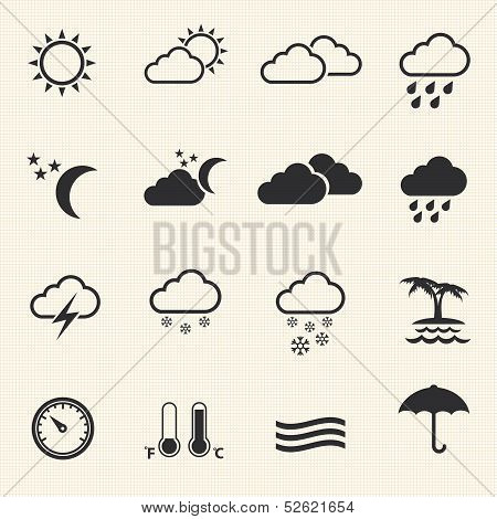 Weather Icons with texture background