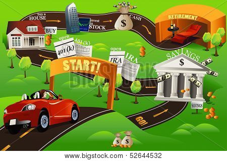 Financial Roadmap