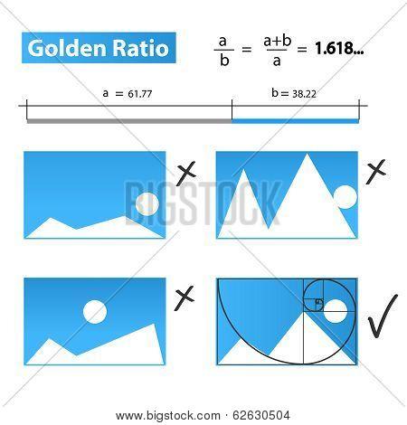Golden Ratio,Golden Proportion