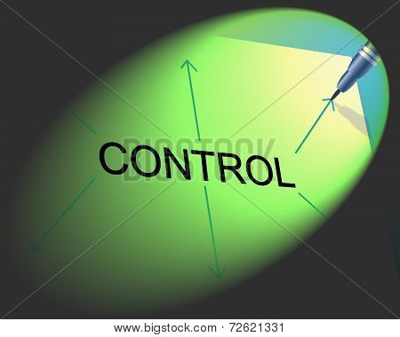 Controlling Management Shows Controller Interface And Head