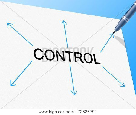 Control Controlling Means Directors Head And Authority