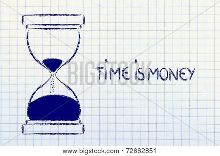 Time Is Money, Hourglass Design