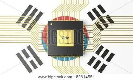 Computer CPU with flag of South Korea background