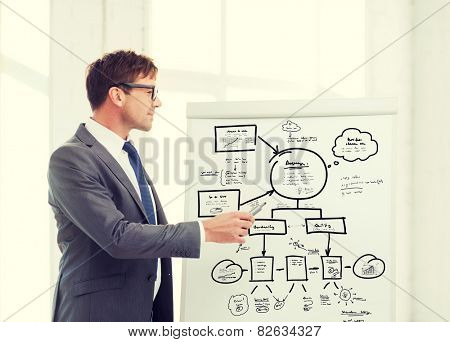 business, office, school and education concept - businessman pointing to flip board in office