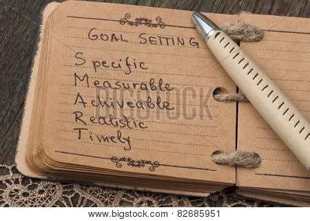 Goals Definition, Concept of Successful Business